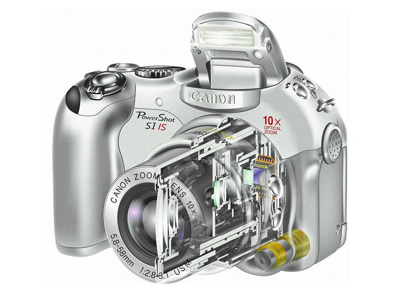 USM Canon PowerShot S1 IS